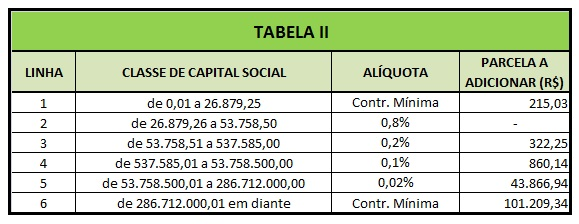 tabela_sindical_2017_-_sincomercio