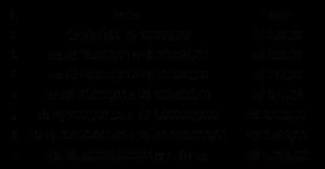 tabela-contribuicao-assistencial-v2