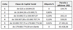 tabela-contribuicao-sindaesp-v3